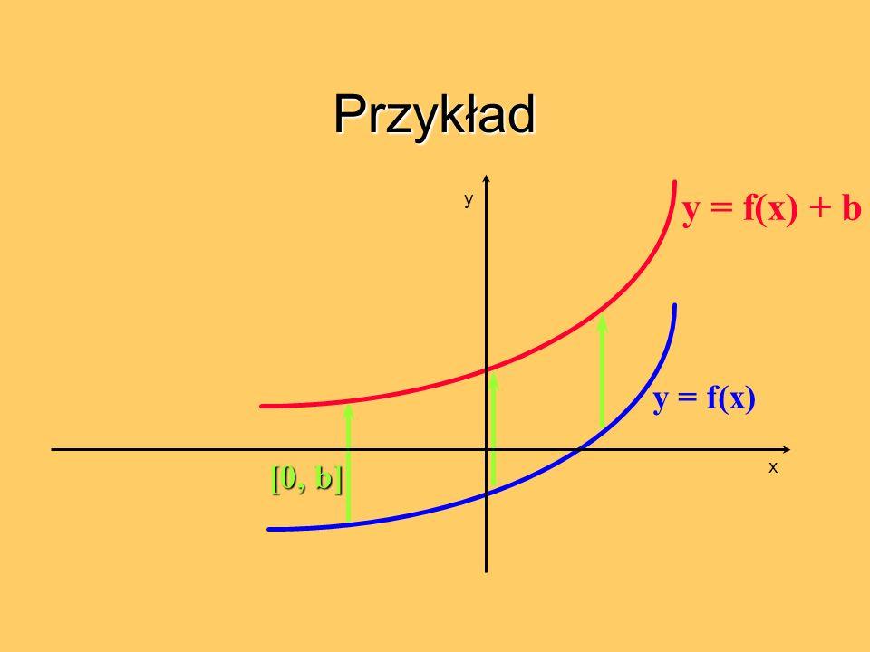 Przykład y y = f(x) + b y = f(x) [0, b] x